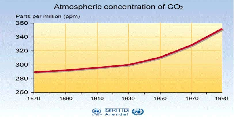 dioxide would go on rising in both the atmosphere and the sea, gradually strengthening the greenhouse