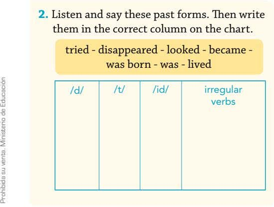 2. Listen and say these past forms. Then write them in the correct column on