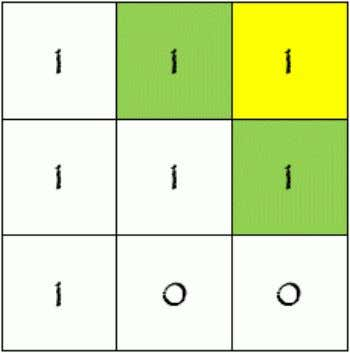 more click to solve the puzzle. See the illustration below. A player shows you his sequence