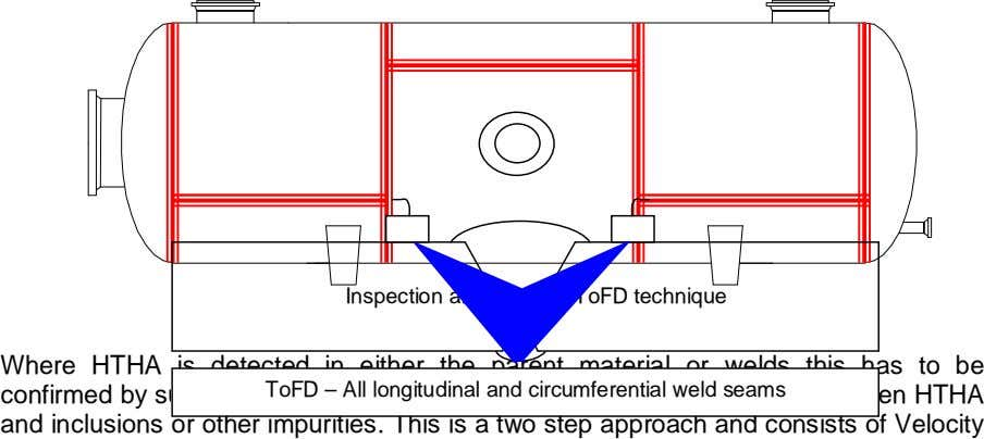 Inspection areas for the ToFD technique Where HTHA is detected in either the parent material