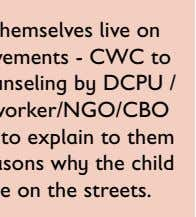 If the family themselves live on the streets/pavements - CWC to direct their counseling by