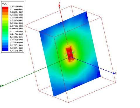 Mag_B 4. In Volume: All 5. Click the Done button ANSYS Maxwell Field Simulator v15 –