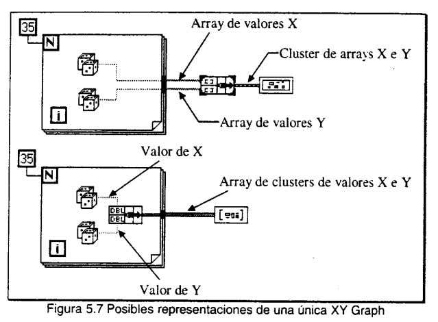 Curso Basico de LabVIEW INTENSITY GRAPH Intensity graph es exactamente igual que intensity chart salvo que
