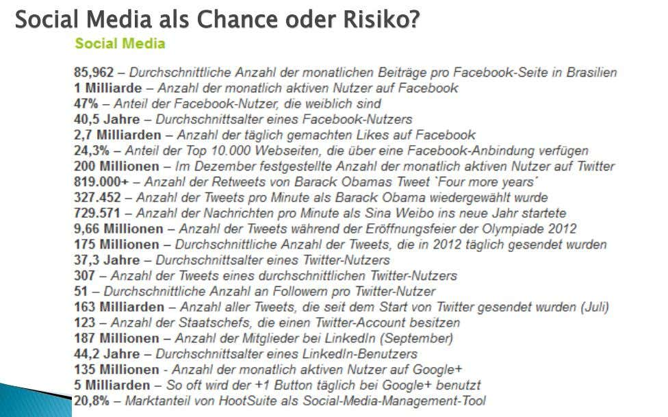 Social Media als Chance oder Risiko?