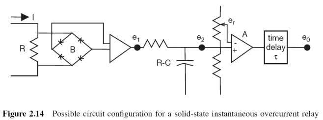 of the input current, a time-delay overcurrent relay character istic can be obtained. October, 2010 Page