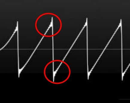 spikes and artifacts that many listeners may find jarring. Square Saw Wave Triangle and Square Wave