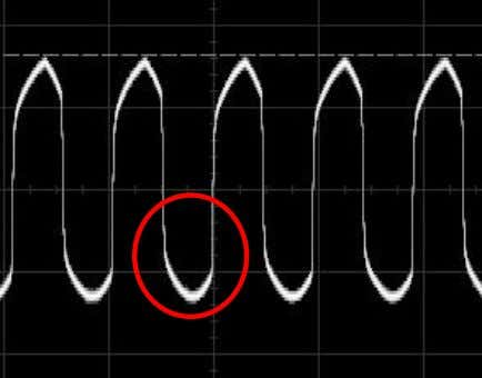 and Square Wave Overlaid Analog waveforms are smooth with rounded edges. These are generally more pleasing