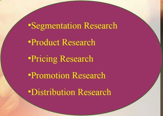 •Segmentation Research •Product Research •Pricing Research •Promotion Research •Distribution Research
