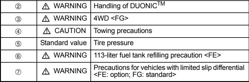 Location Category Information Ref. page Handling of PTO <option> CAUTION 5-45 Handling of DUONIC