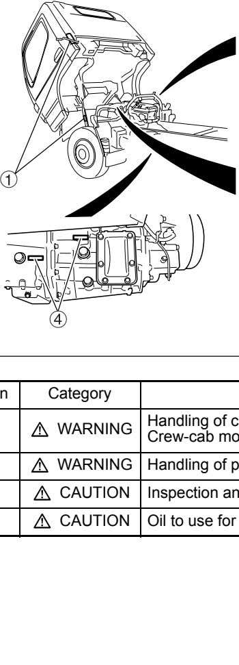 2-6 Warning labels 2 On cab outside and engine Z21197 Location Category WARNING Handling of cab