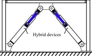 et al. / Engineering Structures 32 (2010) 498–507 a b Fig. 1. Arrangement of hybrid devices: