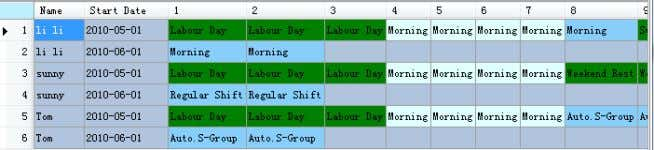 Query for the personnel scheduling record, as following. 4.2-59 Each row stands for a month, displaying