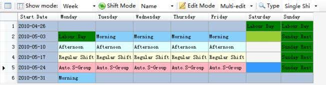 RIMS 4.2-58 The chart above is the week show mode, displaying the name of shift; the