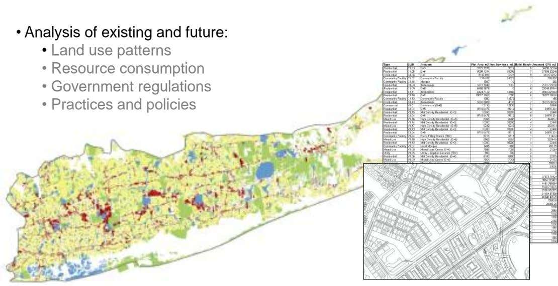 • Analysis of existing and future: • Land use patterns • Resource consumption • Government