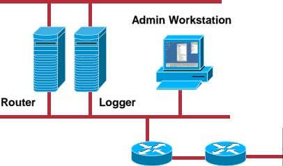 Admin Workstation Router Logger