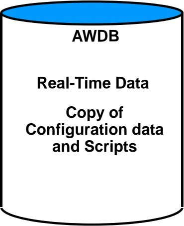 AWDB Real-Time Data Copy of Configuration data and Scripts