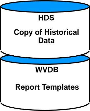 HDS Copy of Historical Data WVDB Report Templates