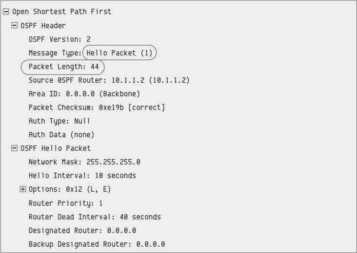 Open Shortest Path First OSPF Header OSPF Version: 2 Message Type: Hello Packet (1) Packet