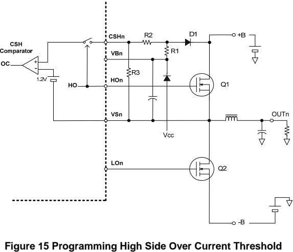 Figure 15 Programming High Side Over Current Threshold