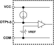 when the voltage at any OTP input pin goes higher than 2.8V. Figure 16 Over Temperature