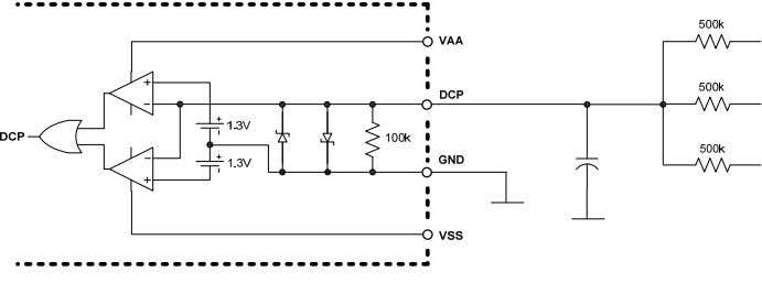 down PWM operations and reports a fault via the FAULT pin. Figure 17 DC Offset Protection