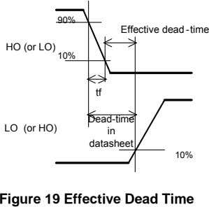 90% Effective dead -time HO (or LO) 10% tf Dead-time LO (or HO) in datasheet
