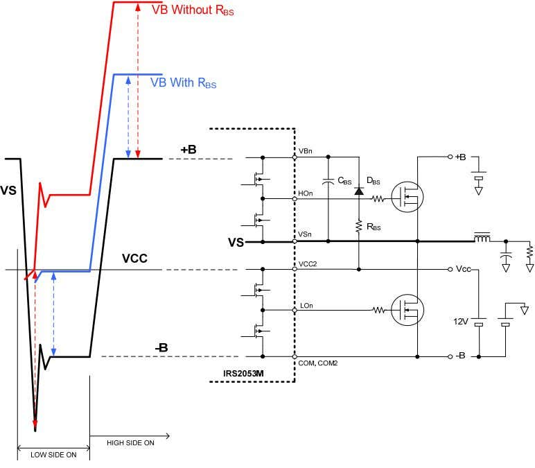 , a 1 to 5 ohms resistor helps to prevent these issues. Figure 29 V B