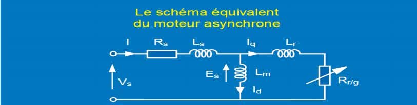 1.1 : Machine asynchrone 1.2 Modélisation de la machine asynchrone Figure 1.2 schéma équivalent de MAS