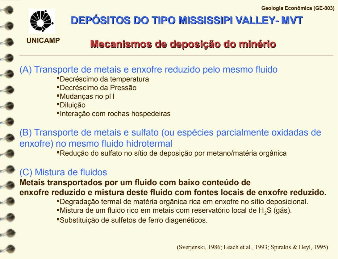 Geologia Econômica (GE-803) DEPÓSITOS DEPÓSITOS DODO TIPO TIPO MISSISSIPI MISSISSIPI VALLEY- VALLEY- MVT MVT UNICAMP Mecanismos