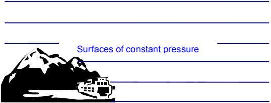 Surfaces of constant pressure