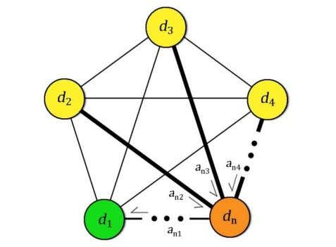 Figure 6.1.5 Network Diagram with Secondary Reference Node Figure 6.1.6 Network Diagram with Secondary Reference Node
