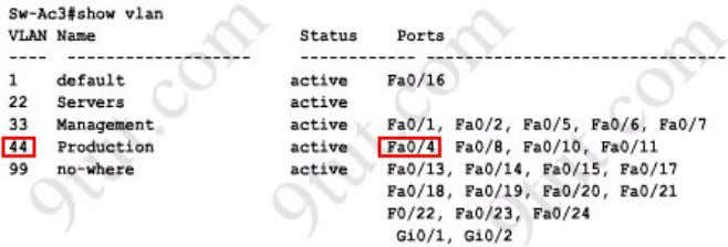 VLAN interface Fa0/4 belongs to by the show vlan command From the exhibit we know that
