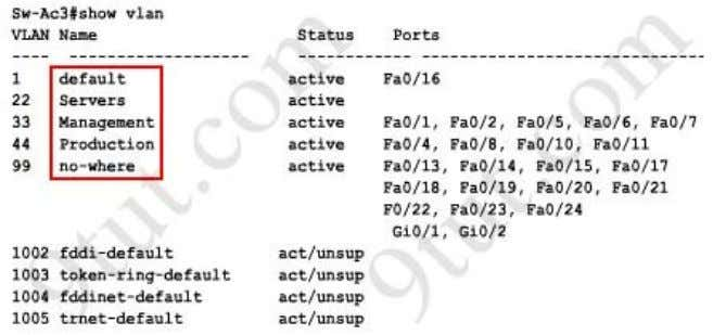 vlan information of Sw-Ac3 switch with show vlan command So the correct answer is D -