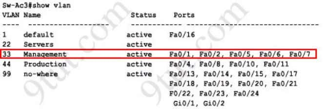 the show vlan command to see which ports belong to vlan 33 And we found other