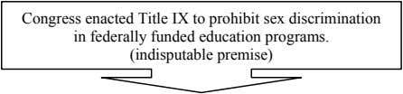 Congress enacted Title IX to prohibit sex discrimination in federally funded education programs. (indisputable premise)