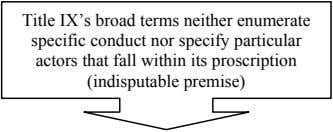 Title IX's broad terms neither enumerate specific conduct nor specify particular actors that fall within