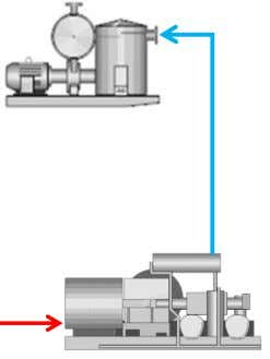 DUBAL pilot plant - Process description Off-gas heat recovery Fluid pump Side-wall heat recovery Energy utilisation
