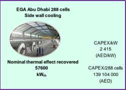 EGA Abu Dhabi 288 cells Side wall cooling CAPEX/kW 2 415 (AED/kW) Nominal thermal effect