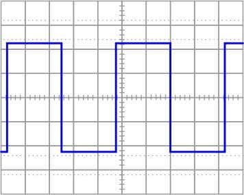 RC time constant is about one-fifth of the square wave's pulse width: Passive differentiator C R