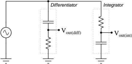 Differentiator Integrator V out(diff) V out(int)