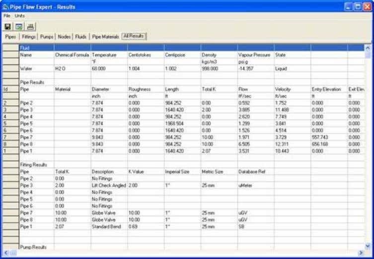 spreadsheet file or exported to a new Excel spreadsheet. Figure 28 Results tables Feature Descrip tion