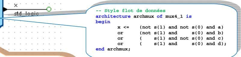 end process; end arch_mux; => x <= a; => x <= b; => x <= c;