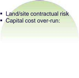 Land/site contractual risk Capital cost over-run: