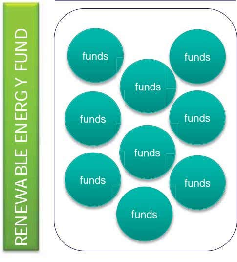 funds funds funds funds funds funds funds funds funds RENEWABLE ENERGY FUND