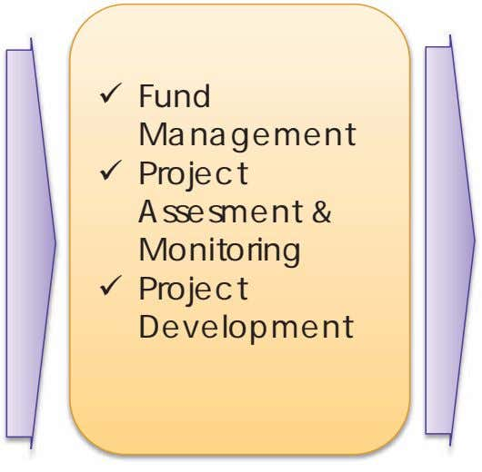 Fund Management Project Assesment & Monitoring Project Development