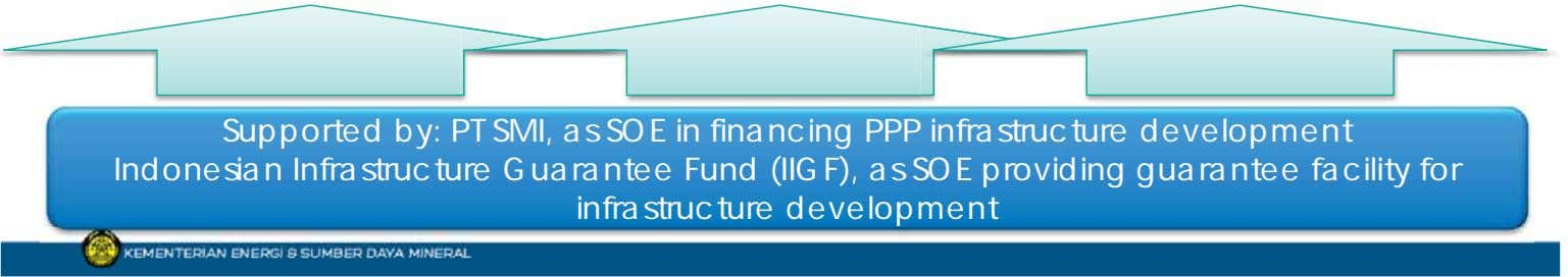Supported by: PT SMI, as SOE in financing PPP infrastructure development Indonesian Infrastructure Guarantee Fund