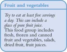 Fruit and vegetables Tr y to eat at least five servings a day. This can