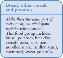 Bread, other cereals and potatoes Make these the main part of every meal, eat wholegrain
