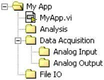 are organized according to the functionality of the subVIs. Figure 6-1. Directory Hierarchy When naming VIs,