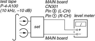 test tape MAIN board P-4-A100 CN301 (10 kHz, –10 dB) Pin 3 (L-CH) Pin 1